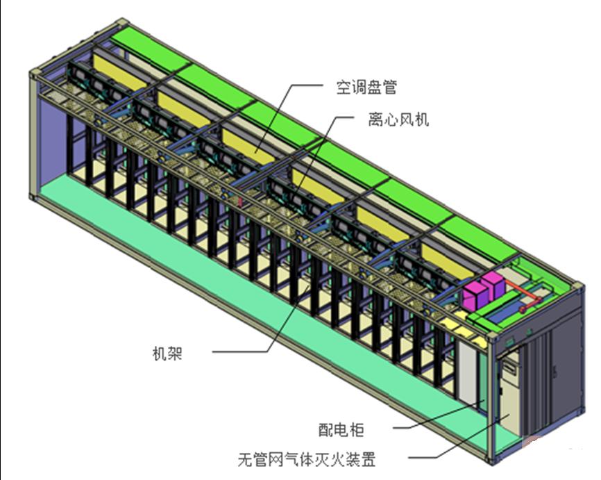 集装箱式微模块机架系统
